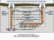 Комплект электрохимического заземления. Комплект электролитической системы заземления ЗЭН-Т052-РК,  ЗЭМ-Т052-РК