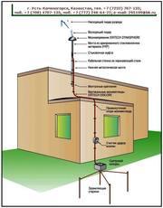 Молниезащита,  молниеприёмник ТЭЗМП;   МА-Т022-РК,  грозозащита,  заземление,  молниеотвод.